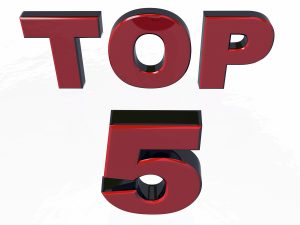 Top 5 Reasons To Professionally Waterproof Your Maryland Basement